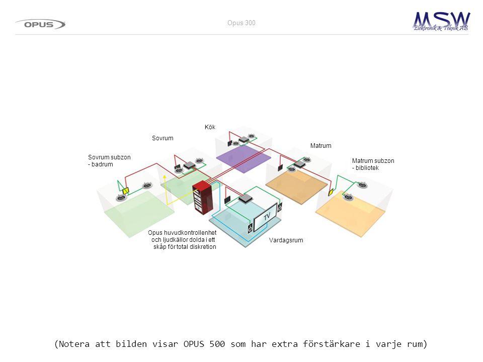 Opus 300 (Notera att bilden visar OPUS 500 som har extra förstärkare i varje rum) Sovrum Kök Matrum Matrum subzon - bibliotek Sovrum subzon - badrum V