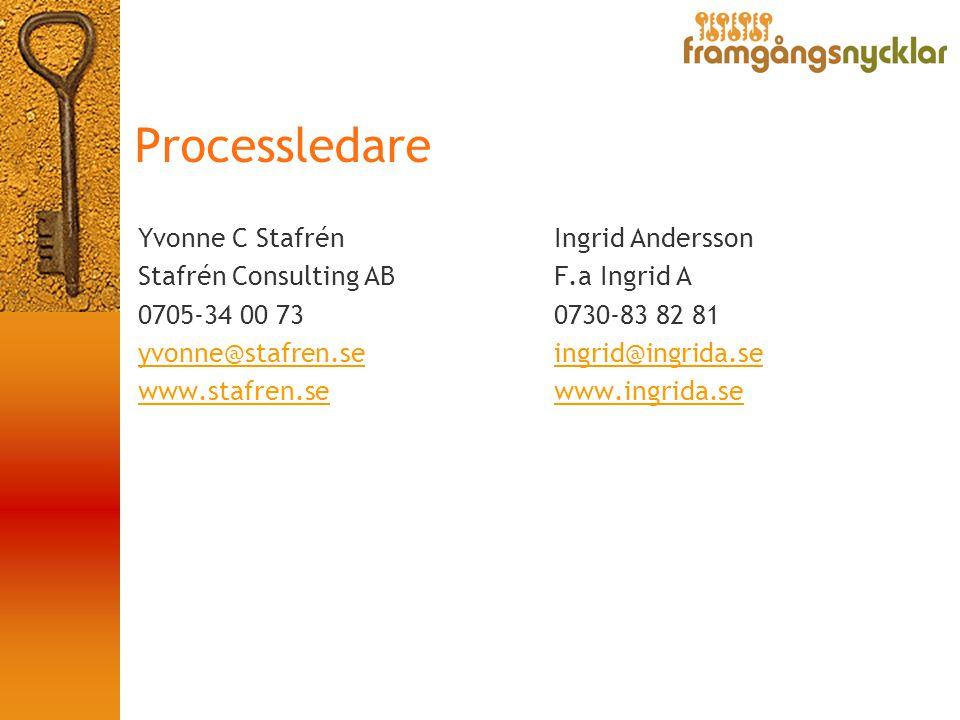 Processledare Yvonne C Stafrén Stafrén Consulting AB 0705-34 00 73 yvonne@stafren.se www.stafren.se Ingrid Andersson F.a Ingrid A 0730-83 82 81 ingrid@ingrida.se www.ingrida.se
