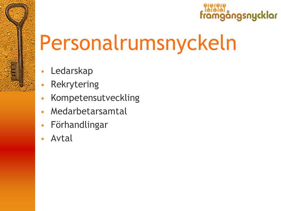 Personalrumsnyckeln • Ledarskap • Rekrytering • Kompetensutveckling • Medarbetarsamtal • Förhandlingar • Avtal