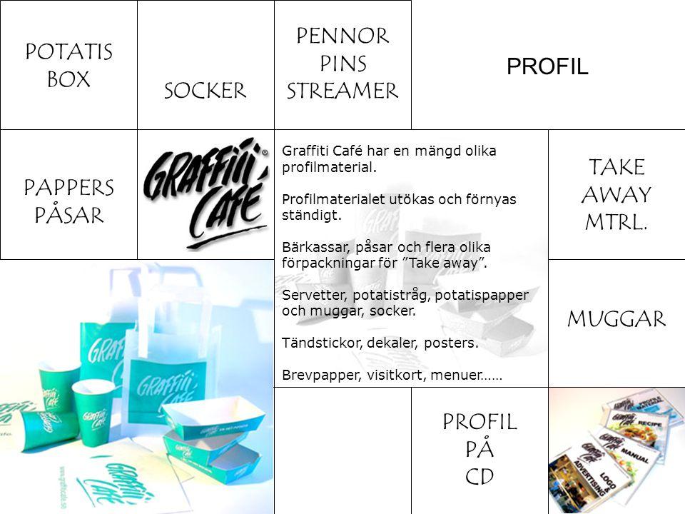 MANUAL DOCUMENTATION PÅ CD RÅD & SUPPORT ANNONSERING & PLANERING VARDAGS RUTINER I Graffiti Café Manual finns all information om hur verksamheten skall bedrivas.
