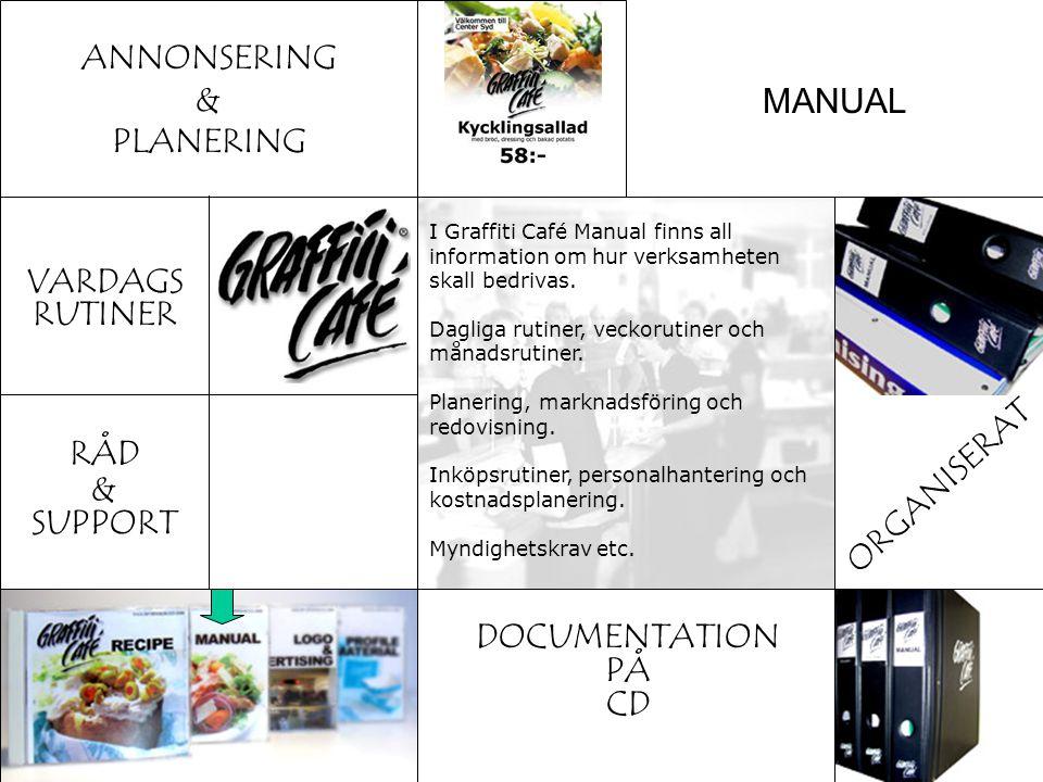 MANUAL DOCUMENTATION PÅ CD RÅD & SUPPORT ANNONSERING & PLANERING VARDAGS RUTINER I Graffiti Café Manual finns all information om hur verksamheten skal