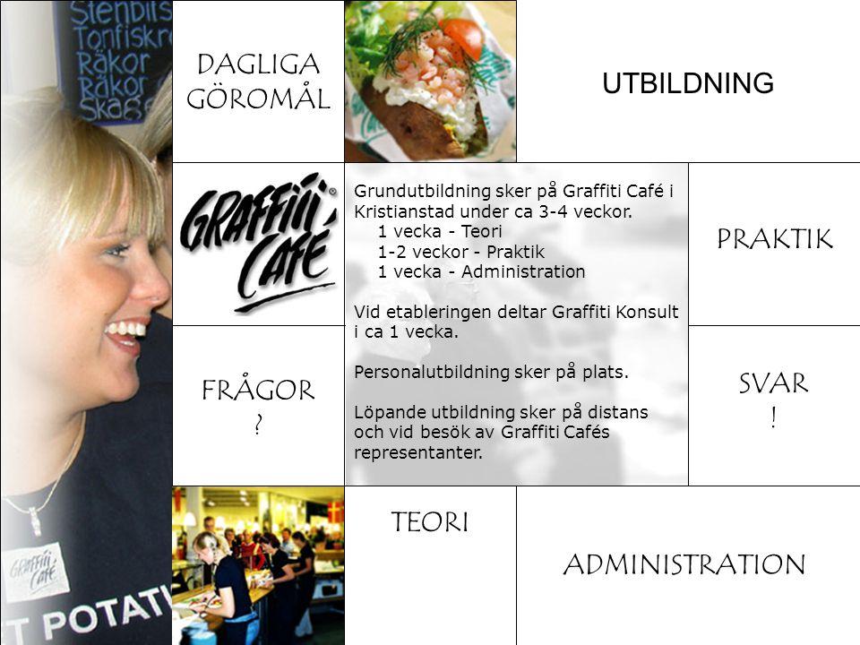 UTBILDNING TEORI DAGLIGA GÖROMÅL PRAKTIK FRÅGOR ? SVAR ! ADMINISTRATION Grundutbildning sker på Graffiti Café i Kristianstad under ca 3-4 veckor. 1 ve