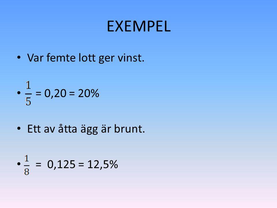 EXEMPEL • Var femte lott ger vinst. • = 0,20 = 20% • Ett av åtta ägg är brunt. • = 0,125 = 12,5%
