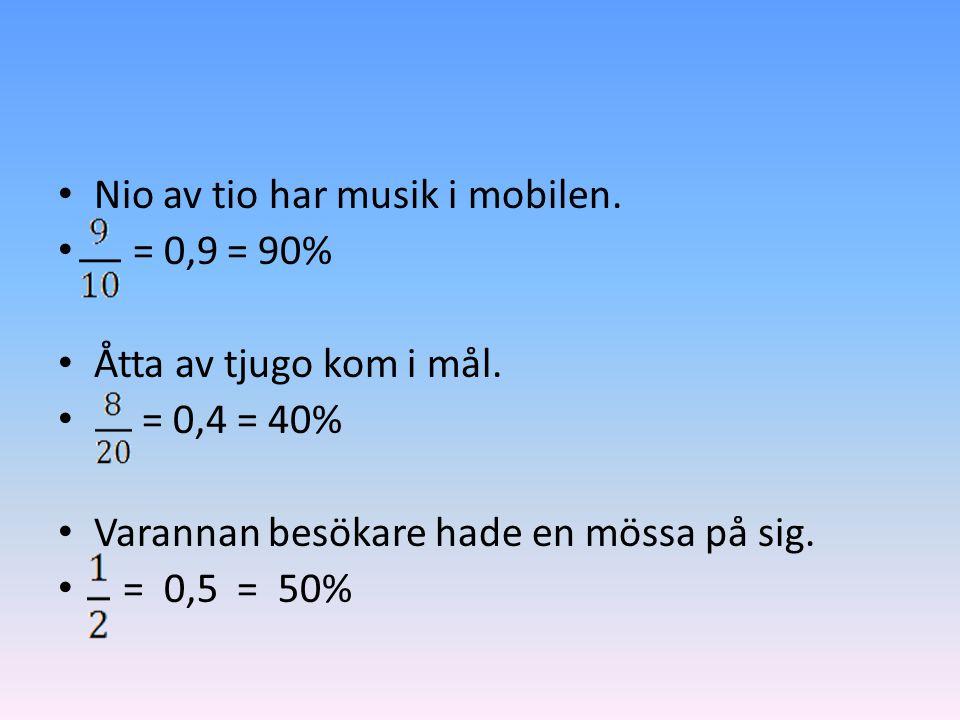 • Nio av tio har musik i mobilen. • = 0,9 = 90% • Åtta av tjugo kom i mål. • = 0,4 = 40% • Varannan besökare hade en mössa på sig. • = 0,5 = 50%