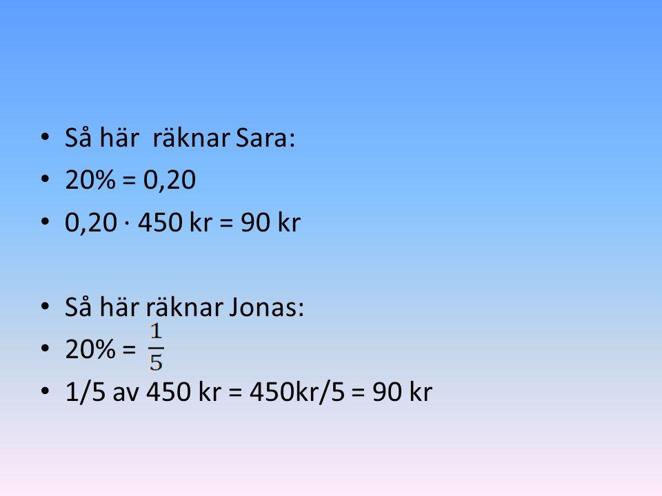 • Så här räknar Sara: • 20% = 0,20 • 0,20 ∙ 450 kr = 90 kr • Så här räknar Jonas: • 20% = • 1/5 av 450 kr = 450kr/5 = 90 kr