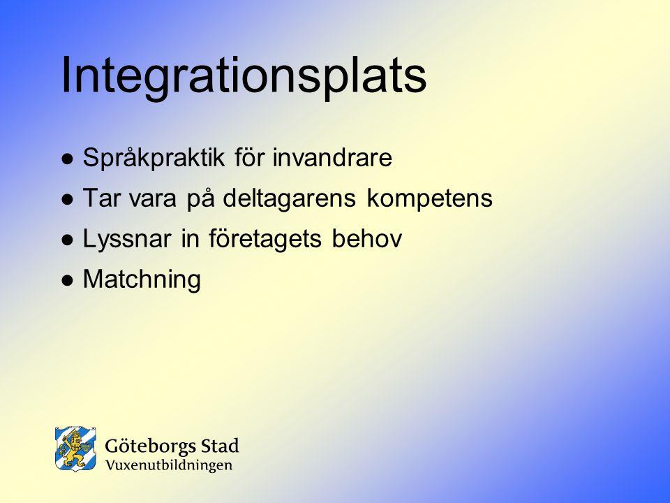 ● Språkpraktik för invandrare ● Tar vara på deltagarens kompetens ● Lyssnar in företagets behov ● Matchning Integrationsplats