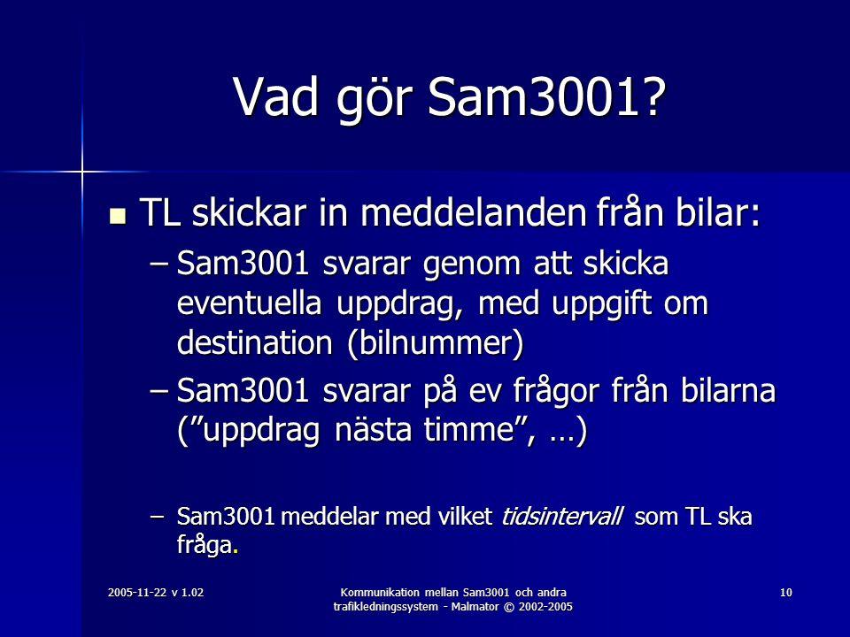 2005-11-22 v 1.02Kommunikation mellan Sam3001 och andra trafikledningssystem - Malmator © 2002-2005 11 Vad gör Sam3001.