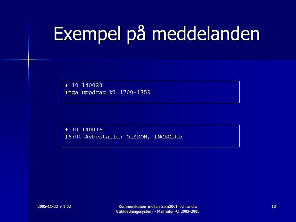 2005-11-22 v 1.02Kommunikation mellan Sam3001 och andra trafikledningssystem - Malmator © 2002-2005 14 Brandvägg Internet Sam3001