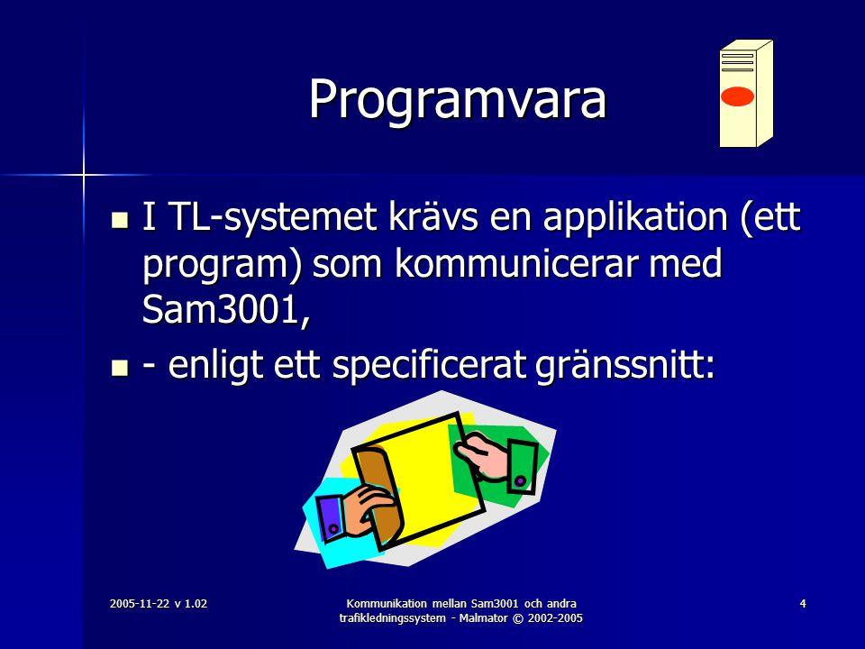 2005-11-22 v 1.02Kommunikation mellan Sam3001 och andra trafikledningssystem - Malmator © 2002-2005 5 Vårt gränssnitt  Bygger på TCP/IP sockets.
