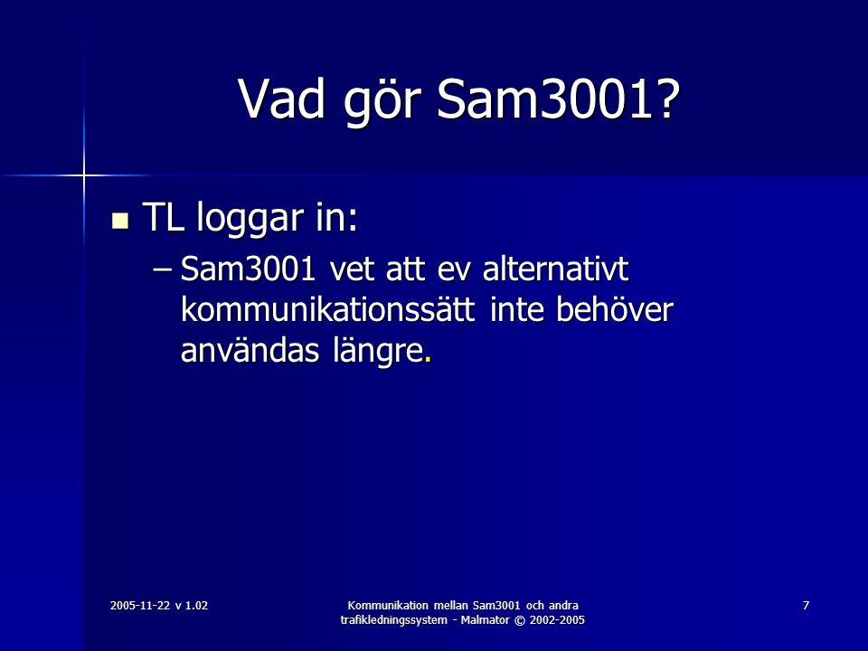 2005-11-22 v 1.02Kommunikation mellan Sam3001 och andra trafikledningssystem - Malmator © 2002-2005 8 Vad gör Sam3001.