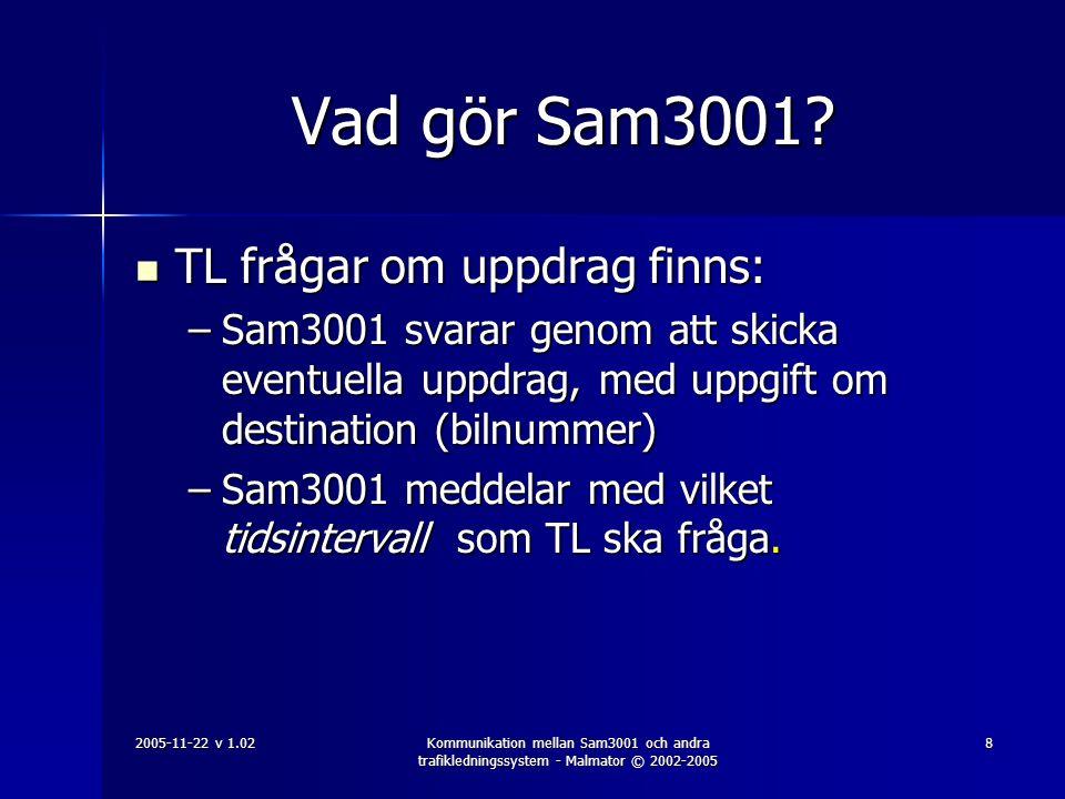 2005-11-22 v 1.02Kommunikation mellan Sam3001 och andra trafikledningssystem - Malmator © 2002-2005 9 Vad gör Sam3001.