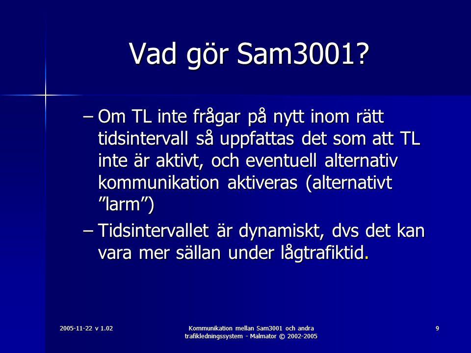 2005-11-22 v 1.02Kommunikation mellan Sam3001 och andra trafikledningssystem - Malmator © 2002-2005 10 Vad gör Sam3001.