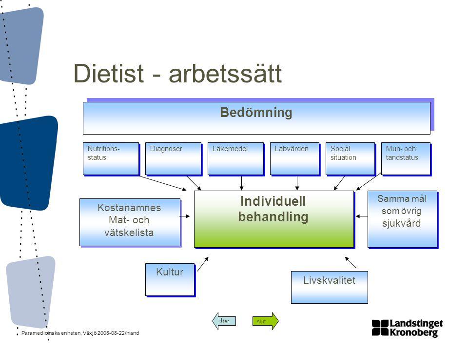 Paramedicinska enheten, Växjö 2008-08-22/hiand Dietist - arbetssätt Bedömning Nutritions- status Diagnoser Läkemedel Labvärden Social situation Social