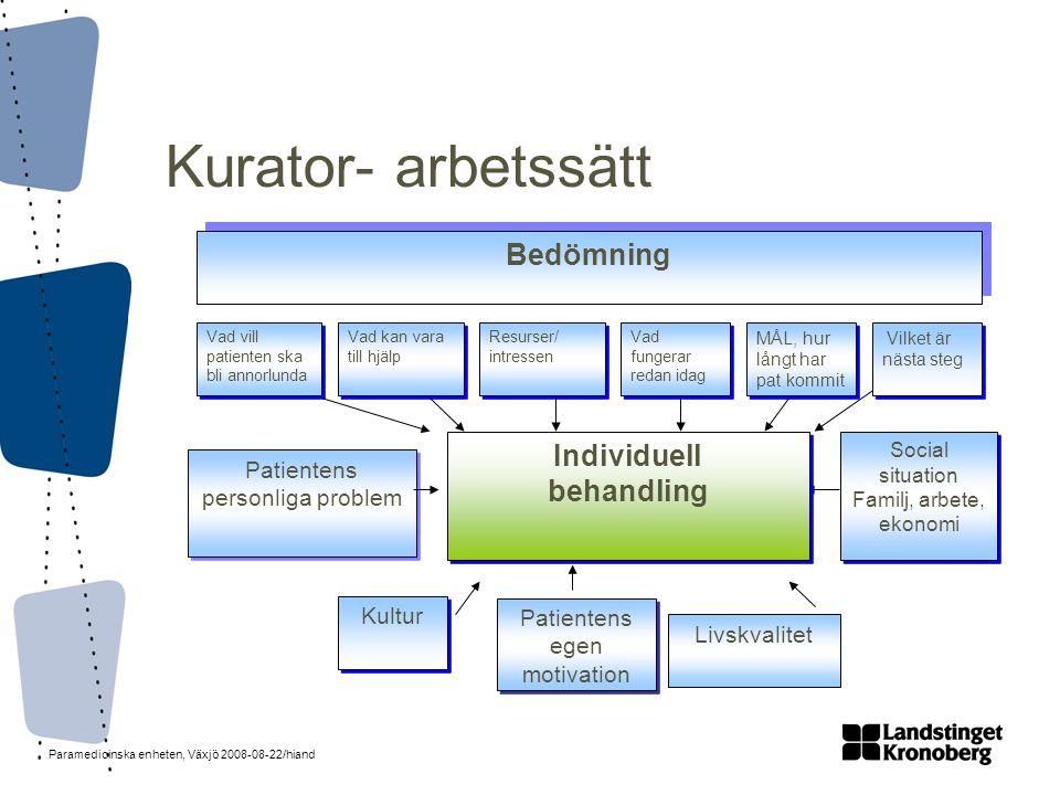 Paramedicinska enheten, Växjö 2008-08-22/hiand Kurator- arbetssätt Bedömning Vad vill patienten ska bli annorlunda Vad kan vara till hjälp Resurser/ i