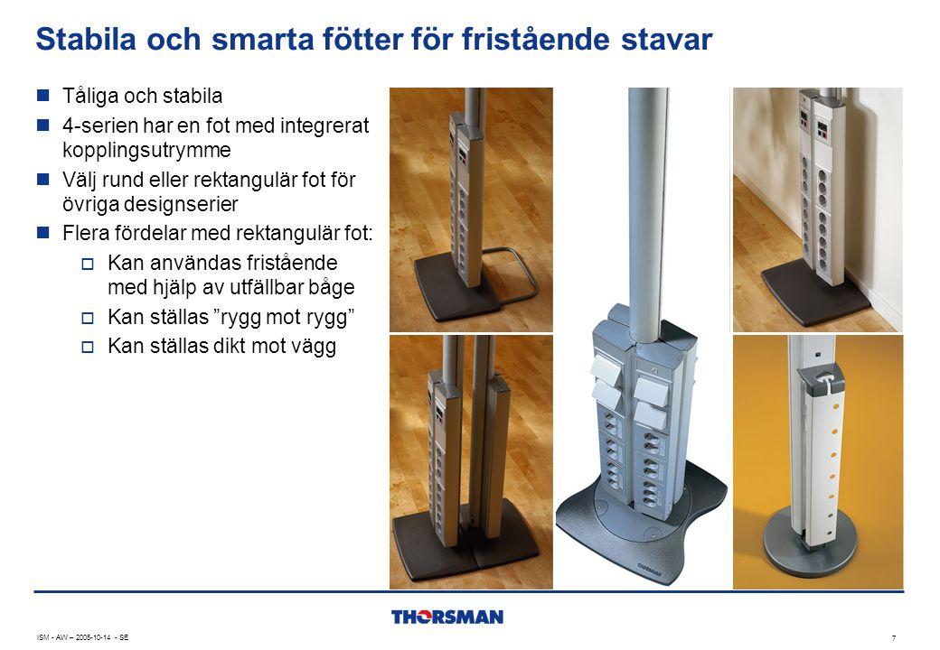 Stabila och smarta fötter för fristående stavar 7 ISM - AW – 2005-10-14 - SE  Tåliga och stabila  4-serien har en fot med integrerat kopplingsutrymm