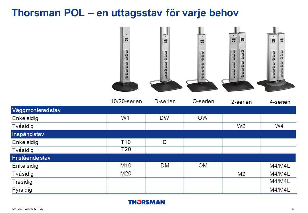 Thorsman POL – en uttagsstav för varje behov ISM - AW – 2005-09-12 – SE 8 Väggmonterad stav Enkelsidig Tvåsidig Inspänd stav Enkelsidig Tvåsidig Frist