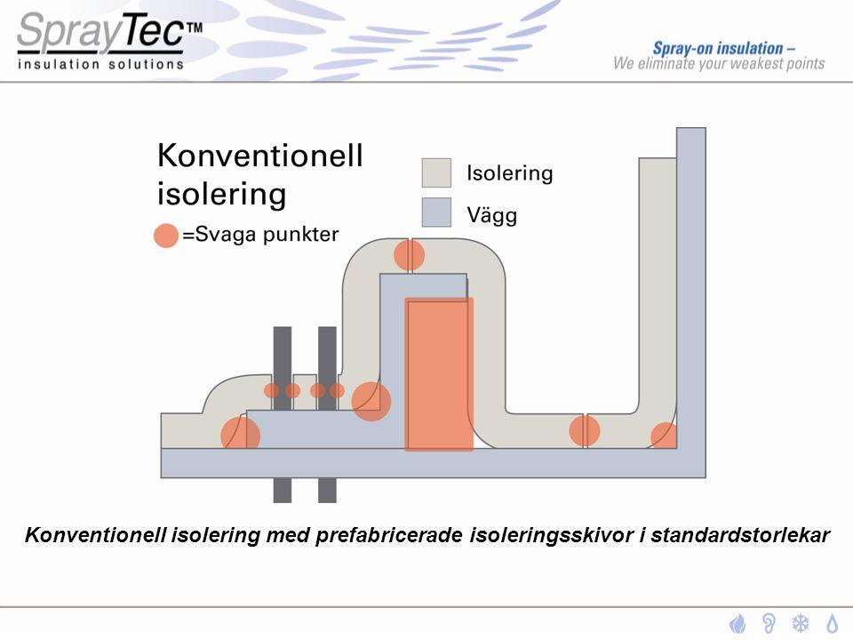 Konventionell isolering med prefabricerade isoleringsskivor i standardstorlekar