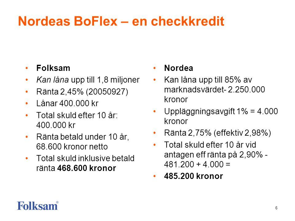 6 Nordeas BoFlex – en checkkredit •Folksam •Kan låna upp till 1,8 miljoner •Ränta 2,45% (20050927) •Lånar 400.000 kr •Total skuld efter 10 år: 400.000