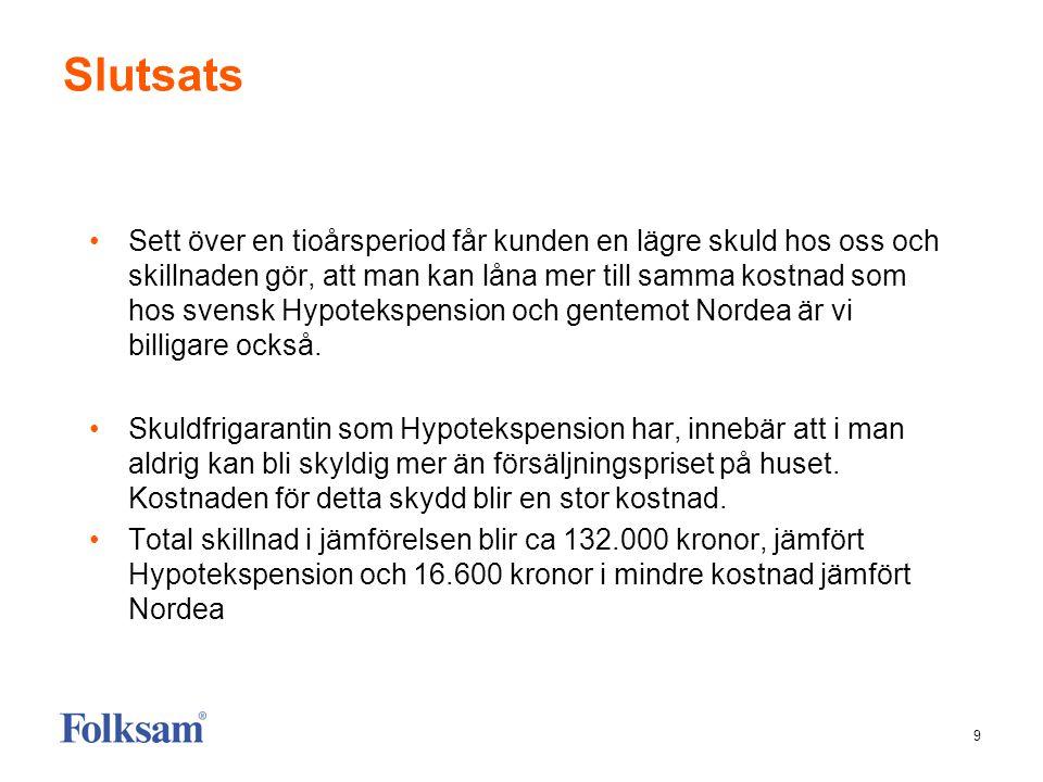 9 Slutsats •Sett över en tioårsperiod får kunden en lägre skuld hos oss och skillnaden gör, att man kan låna mer till samma kostnad som hos svensk Hyp