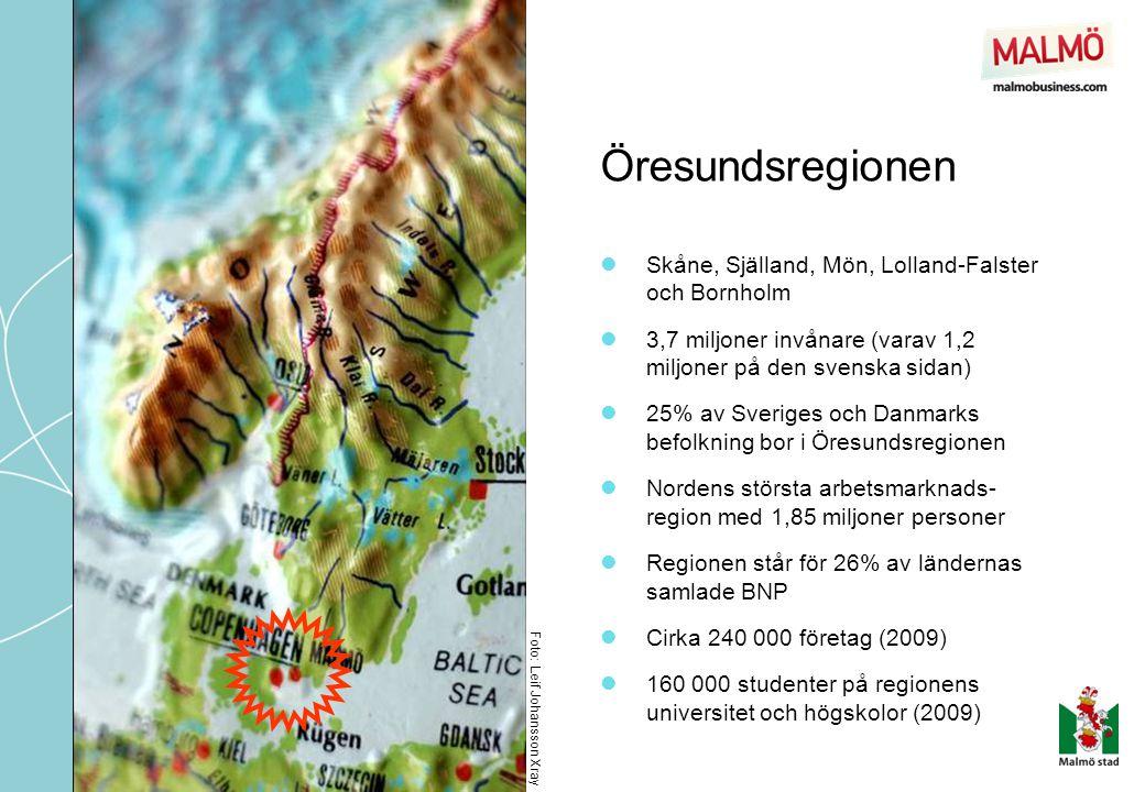 Öresundsregionen Foto: Leif Johansson Xray  Skåne, Själland, Mön, Lolland-Falster och Bornholm  3,7 miljoner invånare (varav 1,2 miljoner på den svenska sidan)  25% av Sveriges och Danmarks befolkning bor i Öresundsregionen  Nordens största arbetsmarknads- region med 1,85 miljoner personer  Regionen står för 26% av ländernas samlade BNP  Cirka 240 000 företag (2009)  160 000 studenter på regionens universitet och högskolor (2009)
