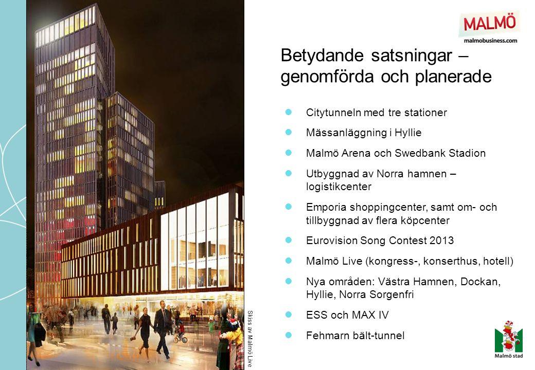 Betydande satsningar – genomförda och planerade  Citytunneln med tre stationer  Mässanläggning i Hyllie  Malmö Arena och Swedbank Stadion  Utbyggn