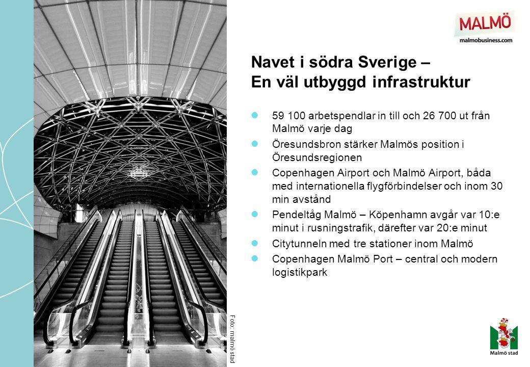 Navet i södra Sverige – En väl utbyggd infrastruktur  59 100 arbetspendlar in till och 26 700 ut från Malmö varje dag  Öresundsbron stärker Malmös p