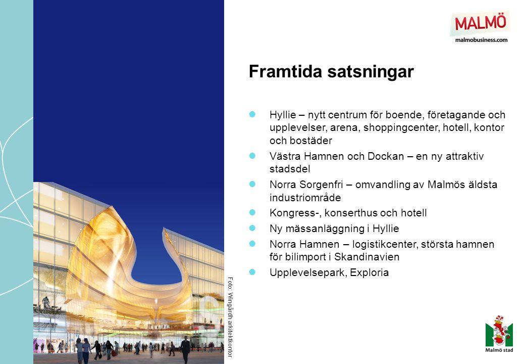 Framtida satsningar Foto: Wingårdh arkitektkontor  Hyllie – nytt centrum för boende, företagande och upplevelser, arena, shoppingcenter, hotell, kont