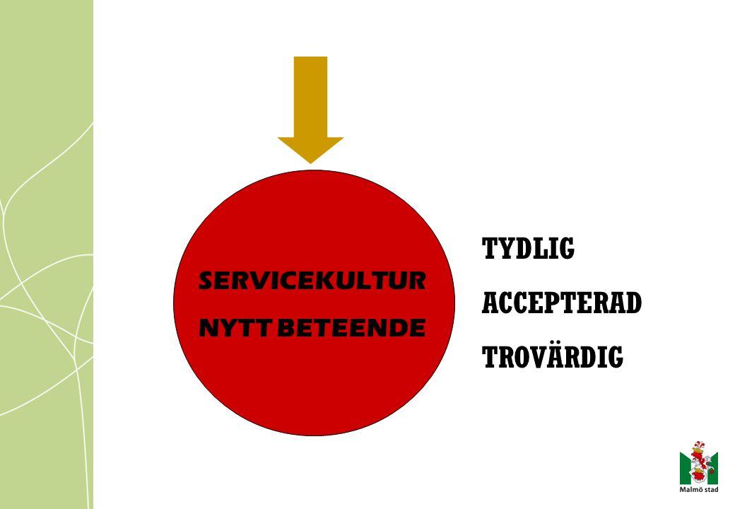 SERVICEKULTUR NYTT BETEENDE TYDLIG ACCEPTERAD TROVÄRDIG