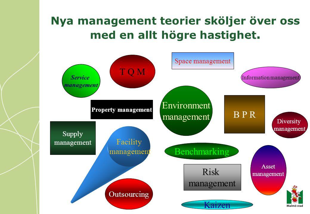Nya management teorier sköljer över oss med en allt högre hastighet. Service management T Q M Environment management B P R Facility management Risk ma