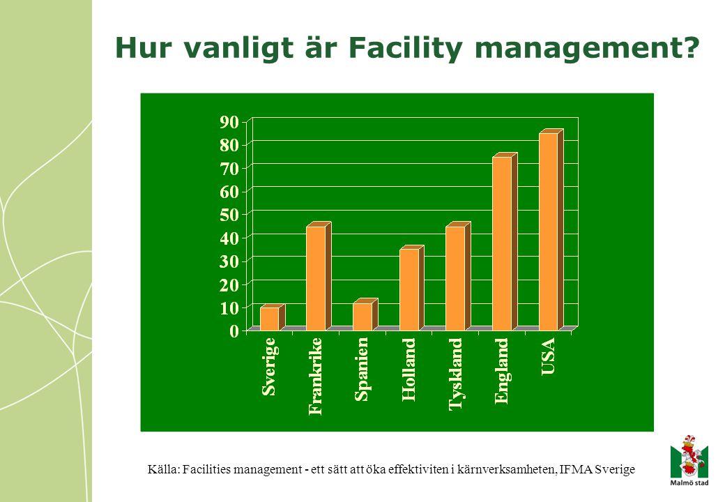 Hur vanligt är Facility management? Källa: Facilities management - ett sätt att öka effektiviten i kärnverksamheten, IFMA Sverige