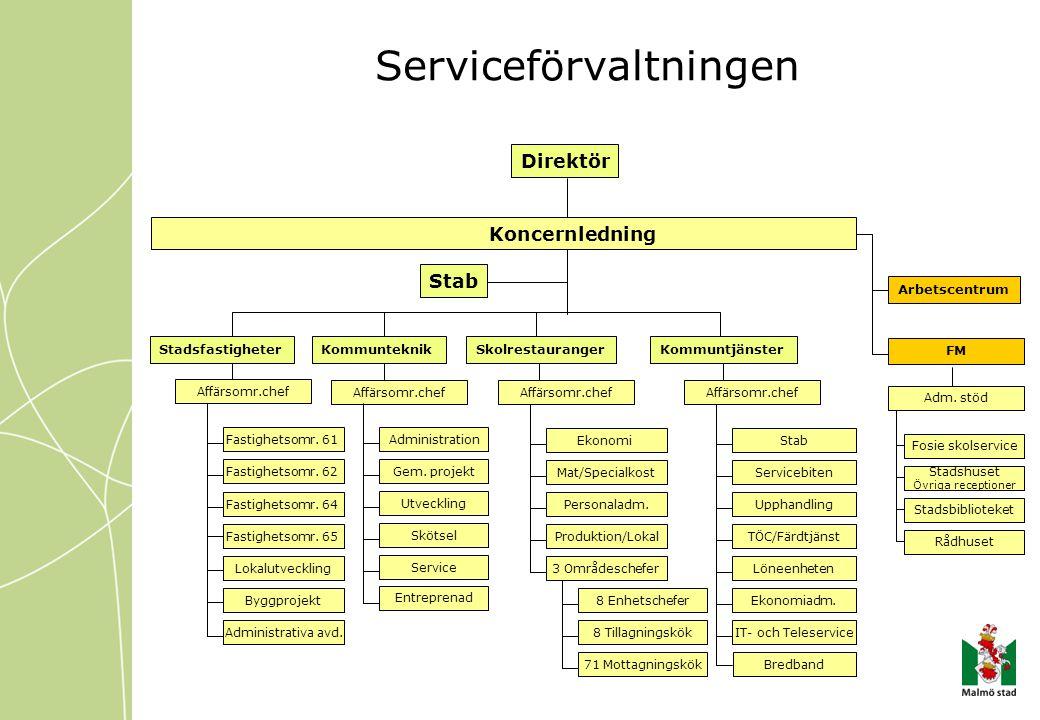 Hur skapar man en servicekultur?
