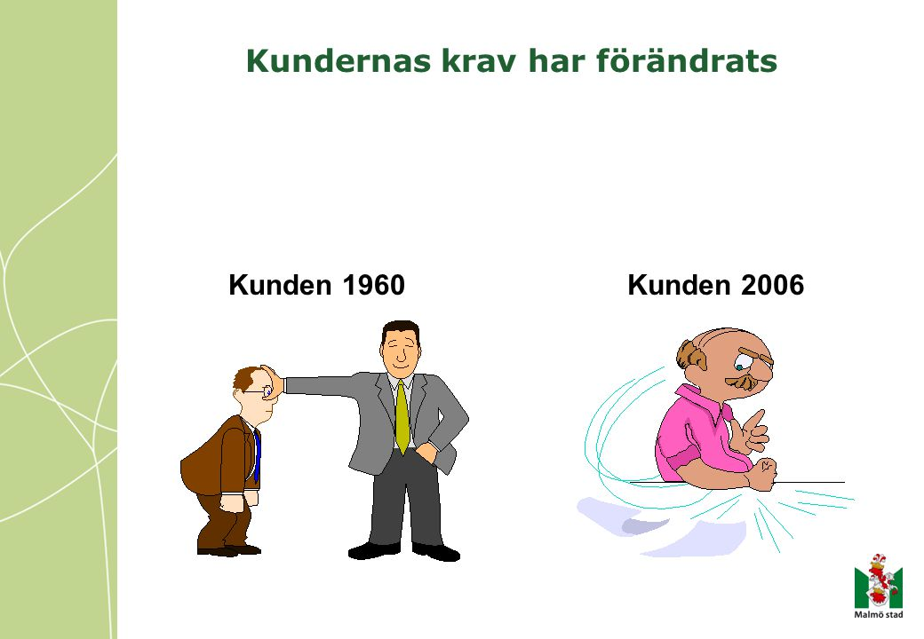 Kunden 1960Kunden 2006 Kundernas krav har förändrats