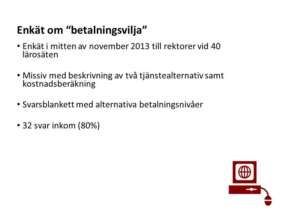 """Sv Enkät om """"betalningsvilja"""" • Enkät i mitten av november 2013 till rektorer vid 40 lärosäten • Missiv med beskrivning av två tjänstealternativ samt"""