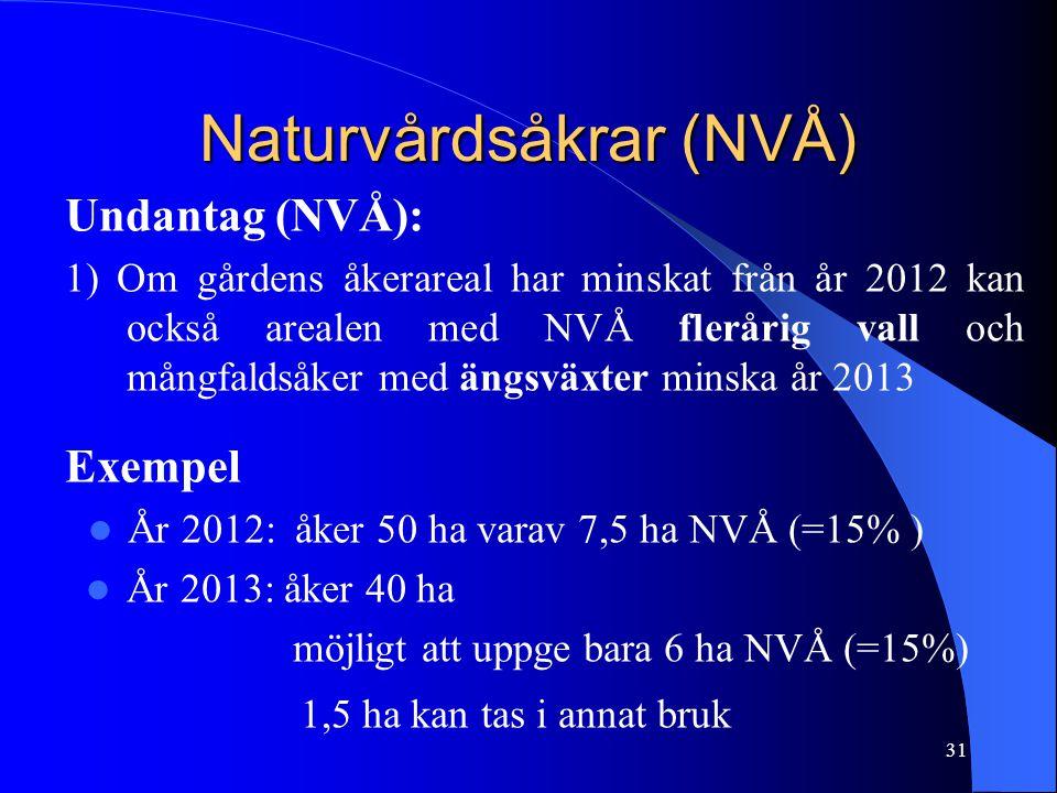 Naturvårdsåkrar (NVÅ) Undantag (NVÅ): 1) Om gårdens åkerareal har minskat från år 2012 kan också arealen med NVÅ flerårig vall och mångfaldsåker med ängsväxter minska år 2013 Exempel  År 2012: åker 50 ha varav 7,5 ha NVÅ (=15% )  År 2013: åker 40 ha möjligt att uppge bara 6 ha NVÅ (=15%) 1,5 ha kan tas i annat bruk 31