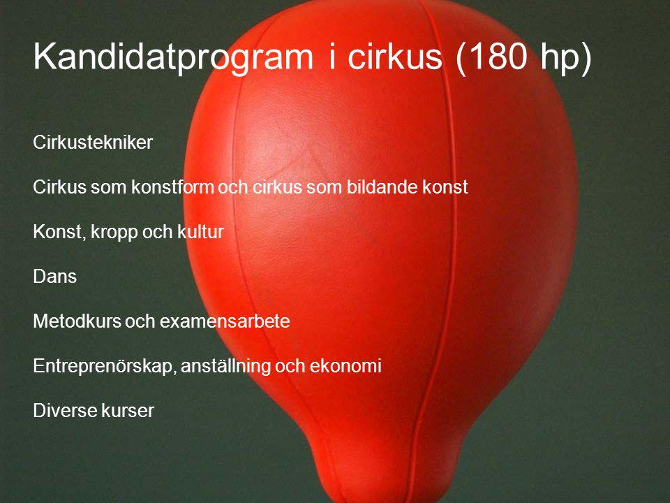10 Kandidatprogram i cirkus (180 hp) Cirkustekniker Cirkus som konstform och cirkus som bildande konst Konst, kropp och kultur Dans Metodkurs och exam