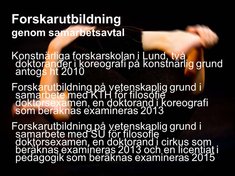 Forskarutbildning genom samarbetsavtal Konstnärliga forskarskolan i Lund, två doktorander i koreografi på konstnärlig grund antogs ht 2010 Forskarutbi