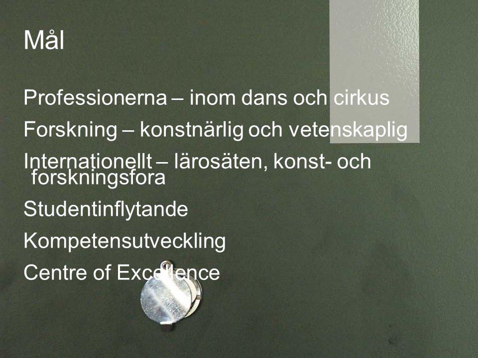 Forskarutbildning genom samarbetsavtal Konstnärliga forskarskolan i Lund, två doktorander i koreografi på konstnärlig grund antogs ht 2010 Forskarutbildning på vetenskaplig grund i samarbete med KTH för filosofie doktorsexamen, en doktorand i koreografi som beräknas examineras 2013 Forskarutbildning på vetenskaplig grund i samarbete med SU för filosofie doktorsexamen, en doktorand i cirkus som beräknas examineras 2013 och en licentiat i pedagogik som beräknas examineras 2015