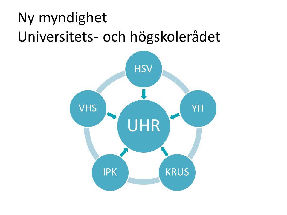 Ny myndighet Universitets- och högskolerådet UHR HSVYH KRUSIPKVHS