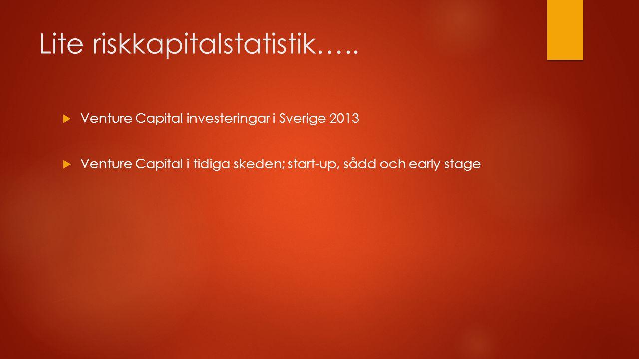 Lite riskkapitalstatistik…..  Venture Capital investeringar i Sverige 2013  Venture Capital i tidiga skeden; start-up, sådd och early stage