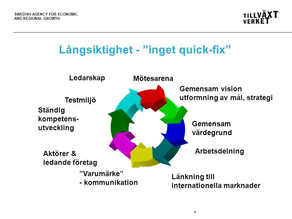 SWEDISH AGENCY FOR ECONOMIC AND REGIONAL GROWTH Ledarskap Ledarskap – en funktion, inte en person Olika roller – olika faser Strategiska insatser för att stödja och vidareutveckla -Initieras tidigt i programcykeln -Anpassade insatser