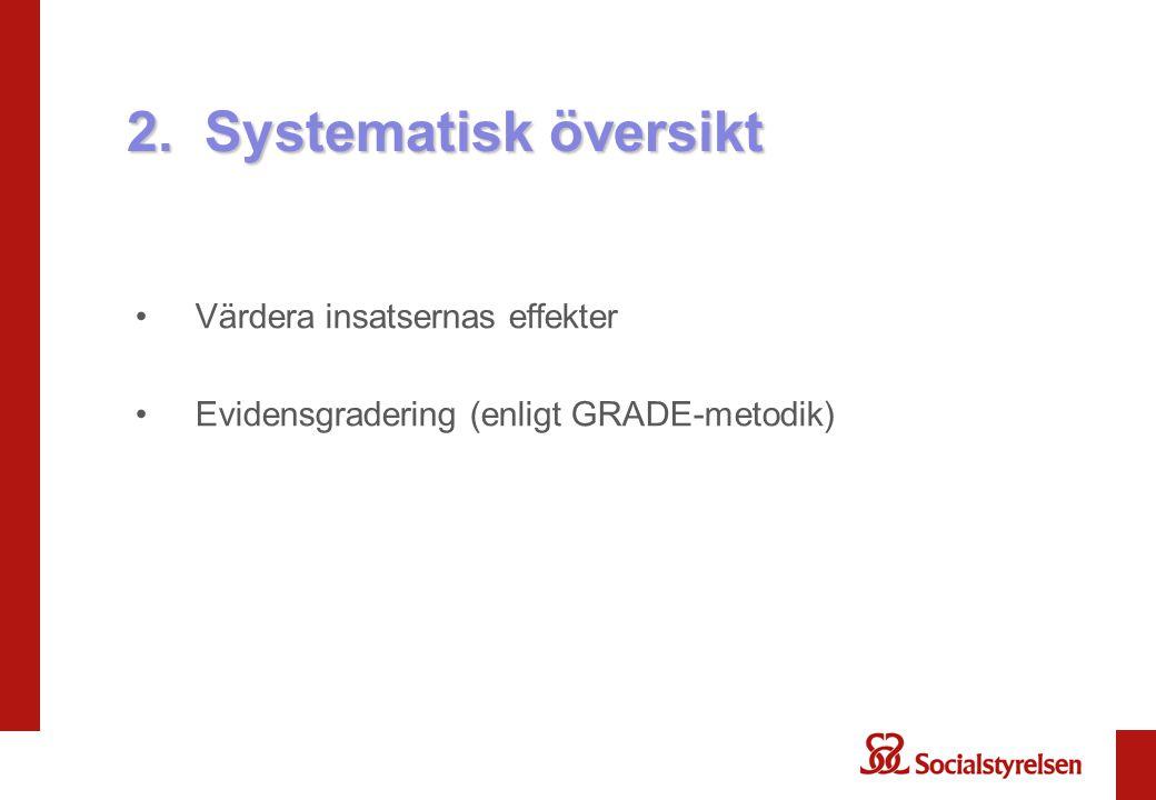 2. Systematisk översikt •Värdera insatsernas effekter •Evidensgradering (enligt GRADE-metodik)
