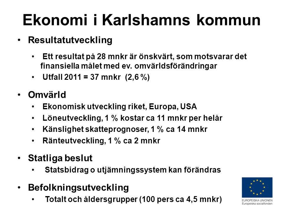 Ekonomi i Karlshamns kommun •Resultatutveckling • Ett resultat på 28 mnkr är önskvärt, som motsvarar det finansiella målet med ev.