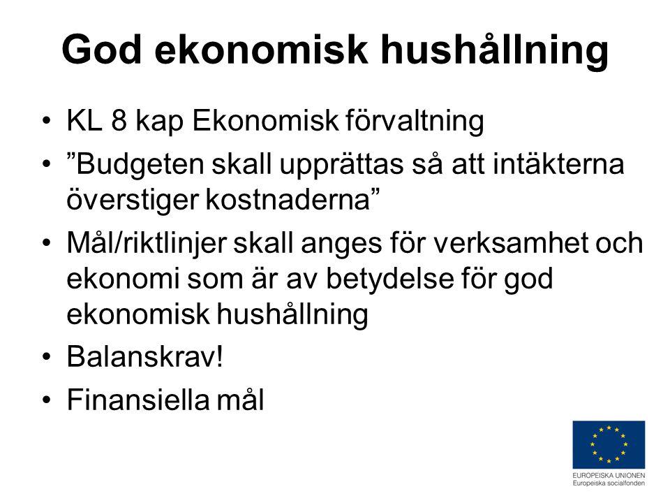 God ekonomisk hushållning •KL 8 kap Ekonomisk förvaltning • Budgeten skall upprättas så att intäkterna överstiger kostnaderna •Mål/riktlinjer skall anges för verksamhet och ekonomi som är av betydelse för god ekonomisk hushållning •Balanskrav.
