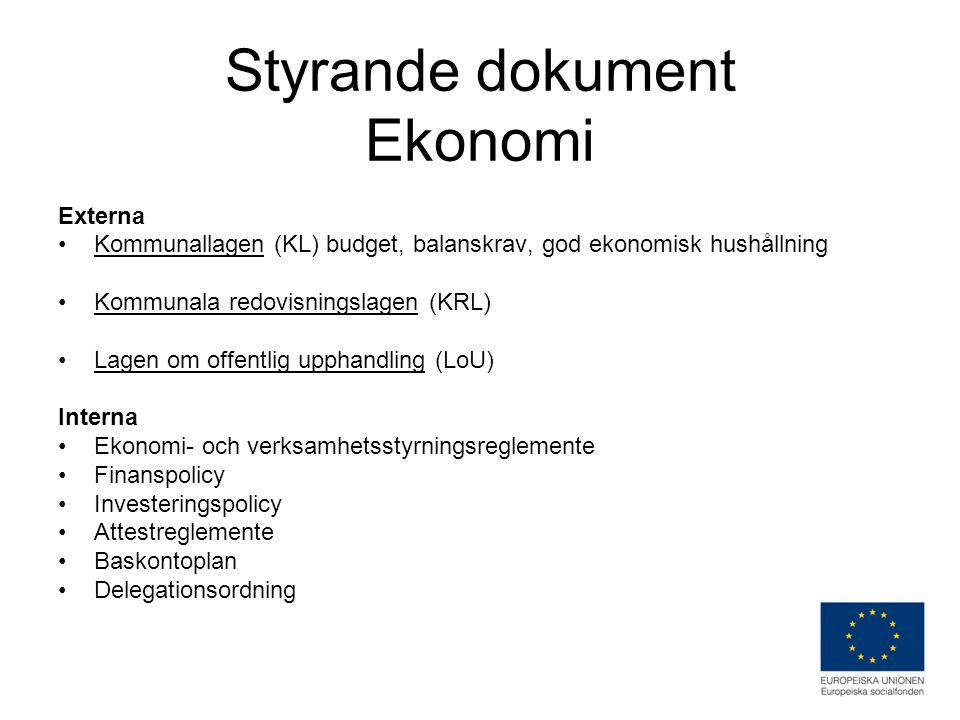 Styrande dokument Ekonomi Externa •Kommunallagen (KL) budget, balanskrav, god ekonomisk hushållning •Kommunala redovisningslagen (KRL) •Lagen om offentlig upphandling (LoU) Interna •Ekonomi- och verksamhetsstyrningsreglemente •Finanspolicy •Investeringspolicy •Attestreglemente •Baskontoplan •Delegationsordning