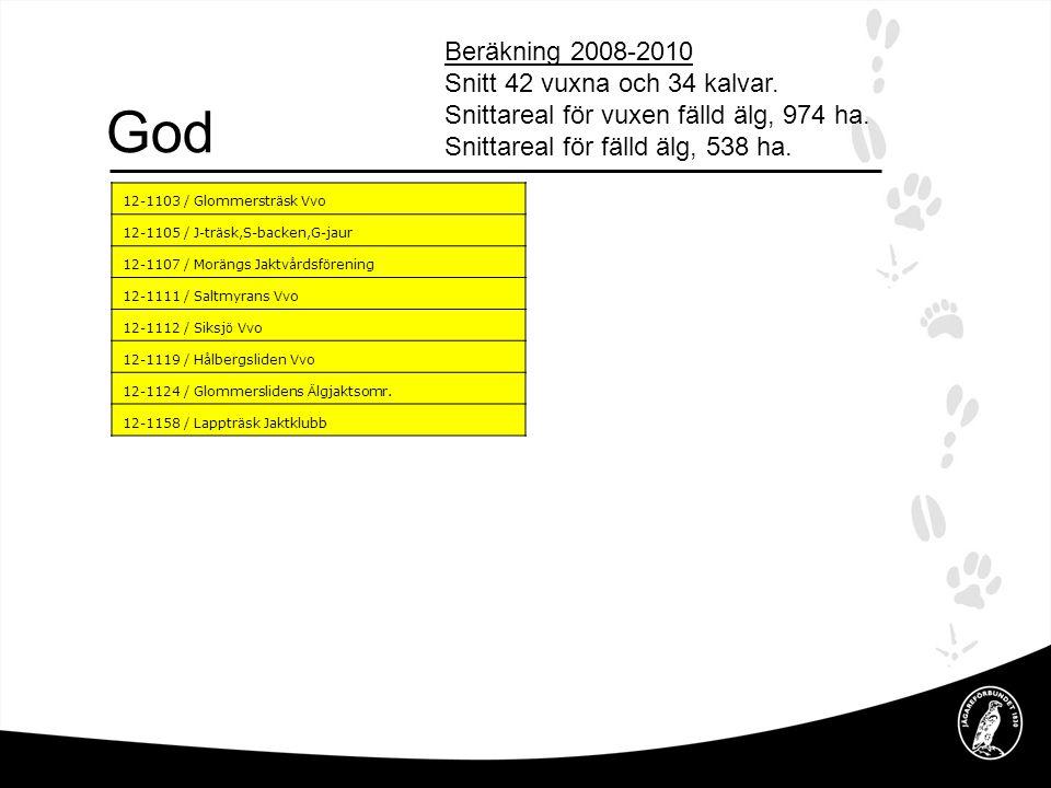 God 12-1103 / Glommerstr ä sk Vvo 12-1105 / J-tr ä sk,S-backen,G-jaur 12-1107 / Mor ä ngs Jaktv å rdsf ö rening 12-1111 / Saltmyrans Vvo 12-1112 / Siksj ö Vvo 12-1119 / H å lbergsliden Vvo 12-1124 / Glommerslidens Ä lgjaktsomr.