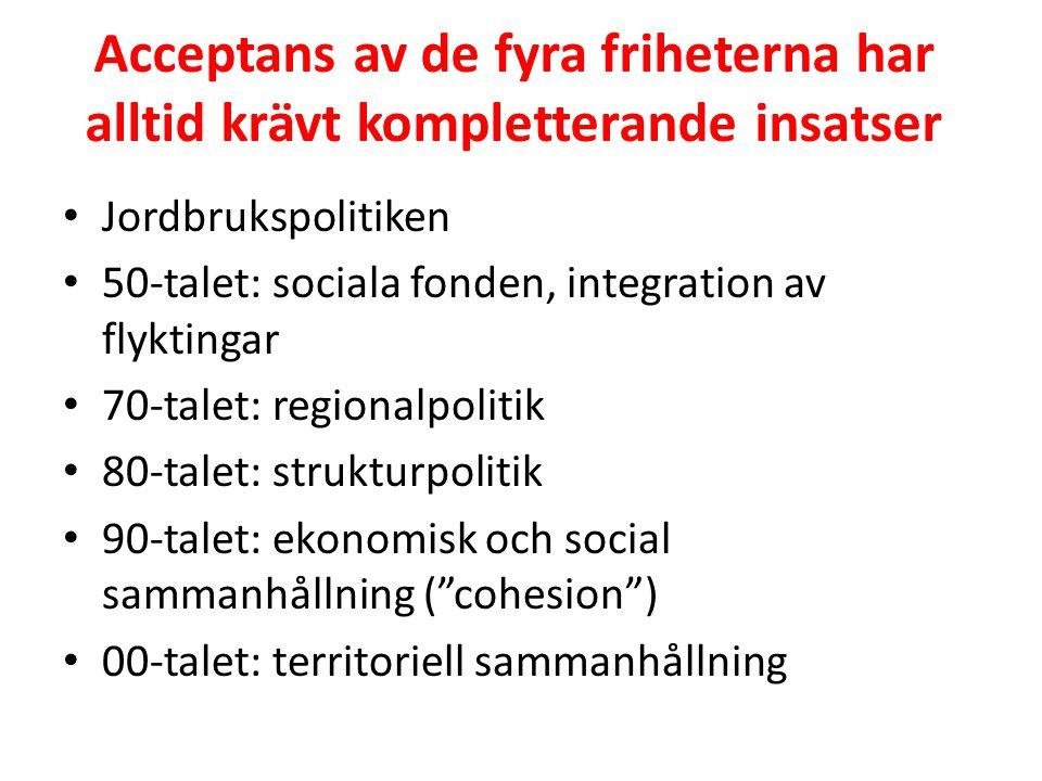 Acceptans av de fyra friheterna har alltid krävt kompletterande insatser • Jordbrukspolitiken • 50-talet: sociala fonden, integration av flyktingar •