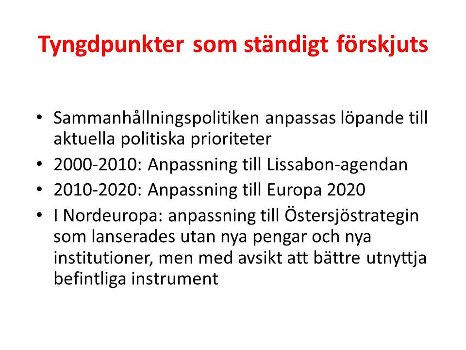 Tyngdpunkter som ständigt förskjuts • Sammanhållningspolitiken anpassas löpande till aktuella politiska prioriteter • 2000-2010: Anpassning till Lissa