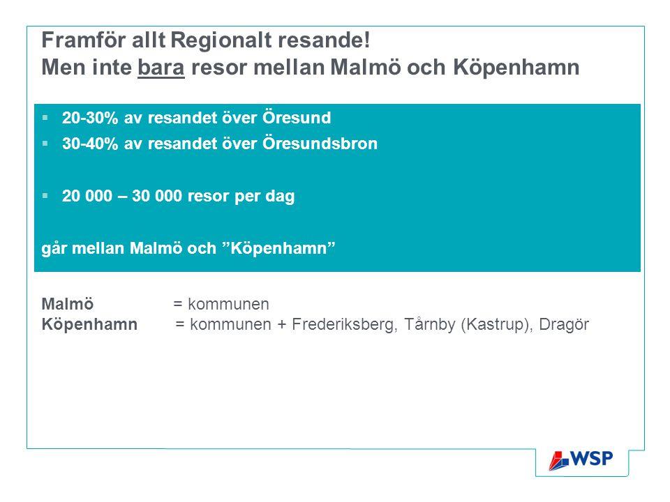 Framför allt Regionalt resande! Men inte bara resor mellan Malmö och Köpenhamn Malmö = kommunen Köpenhamn = kommunen + Frederiksberg, Tårnby (Kastrup)