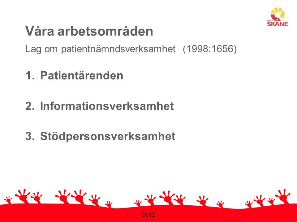 2012 Bra hjälp •www.malmo.se/fortroendenamndenwww.malmo.se/fortroendenamnden •www.socialstyrelsen.sewww.socialstyrelsen.se •www.patientforsakring.sewww.patientforsakring.se •www.1177.sewww.1177.se •www.skane.se/patientnamndenwww.skane.se/patientnamnden