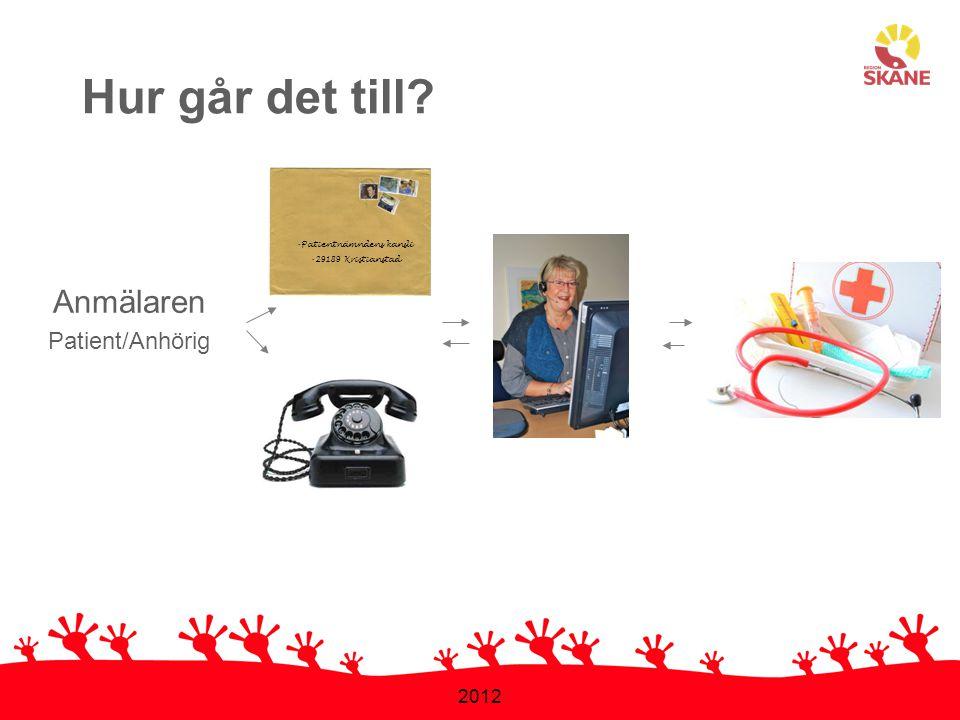 2012 Hur går det till? •Patientnämndens kansli •29189 Kristianstad Anmälaren Patient/Anhörig